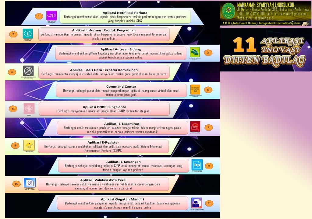 11 Aplikasi Inovasi Ditjen Badilag